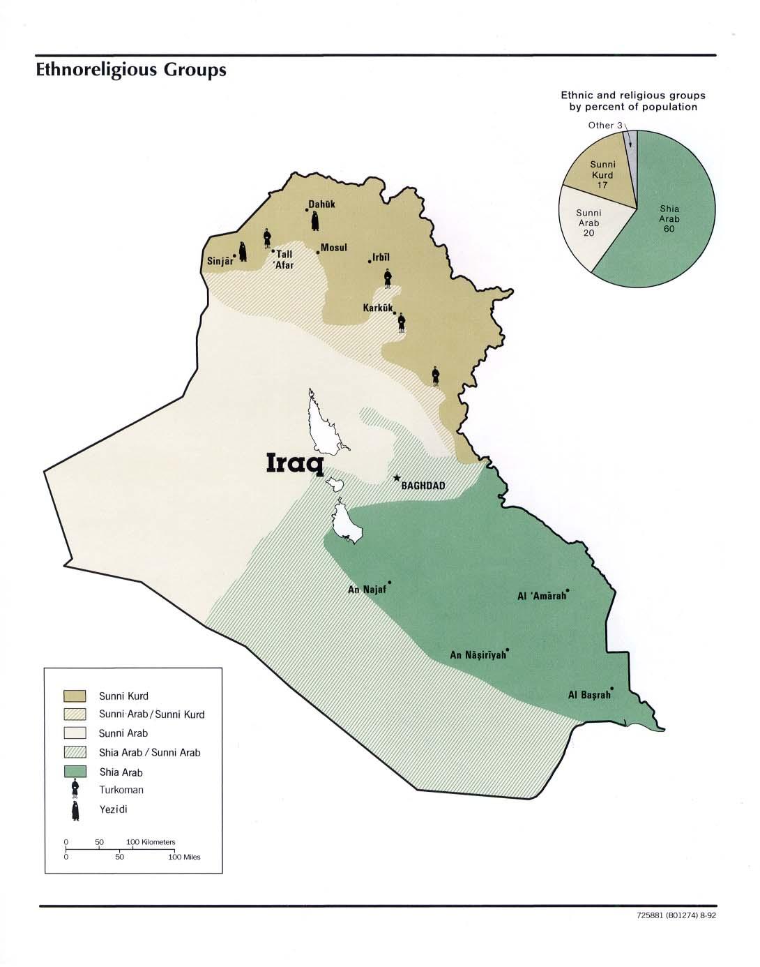 iraq ethnoreligious groups