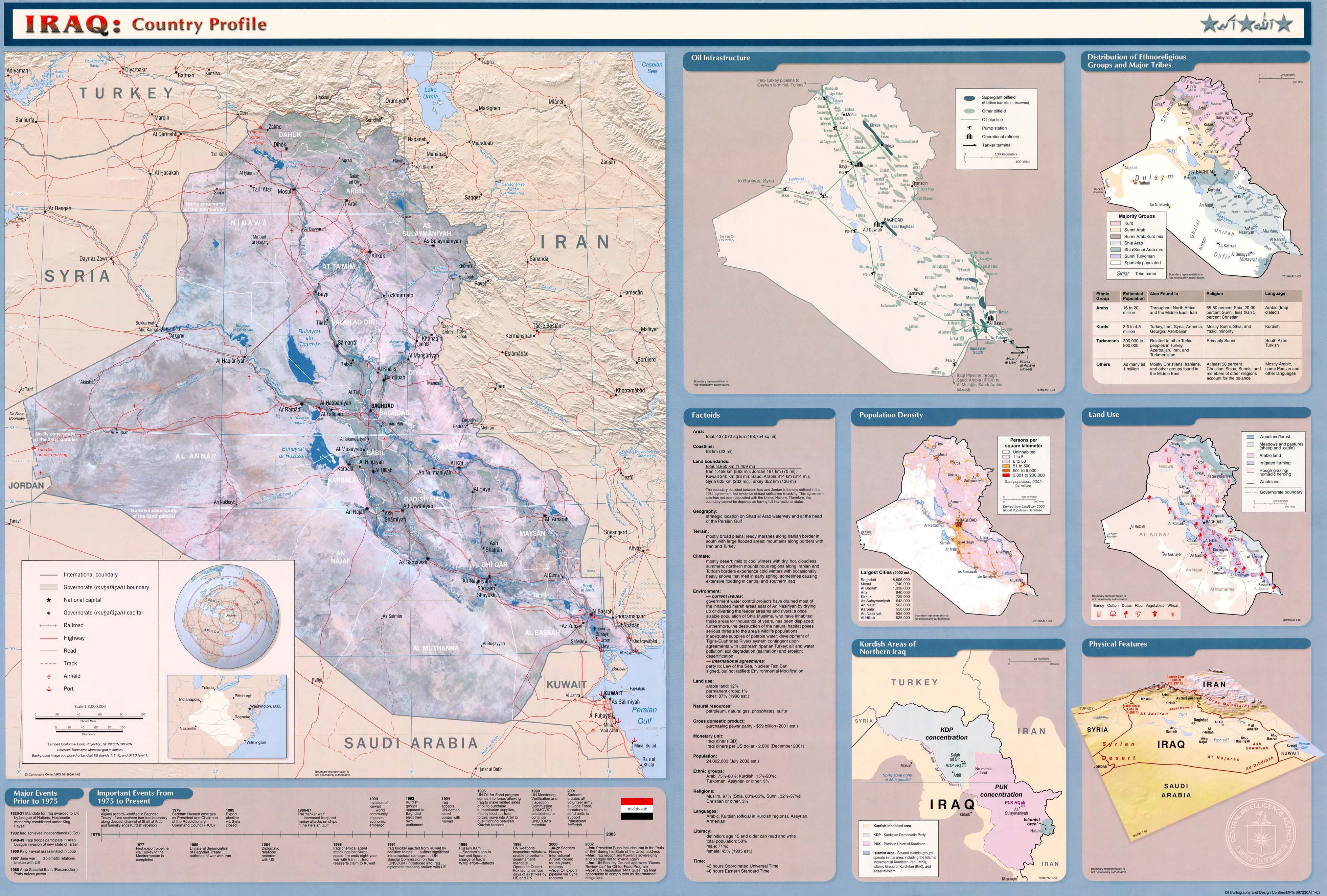 Download free iraq maps map sciox Gallery