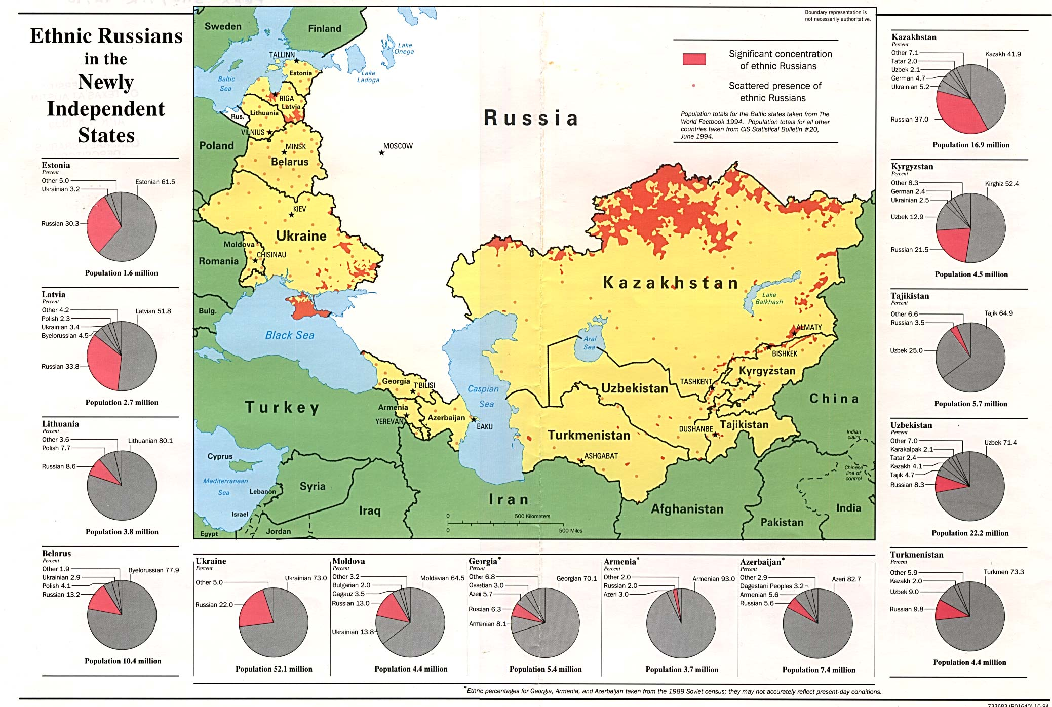 Russia Ethnic Russians in The