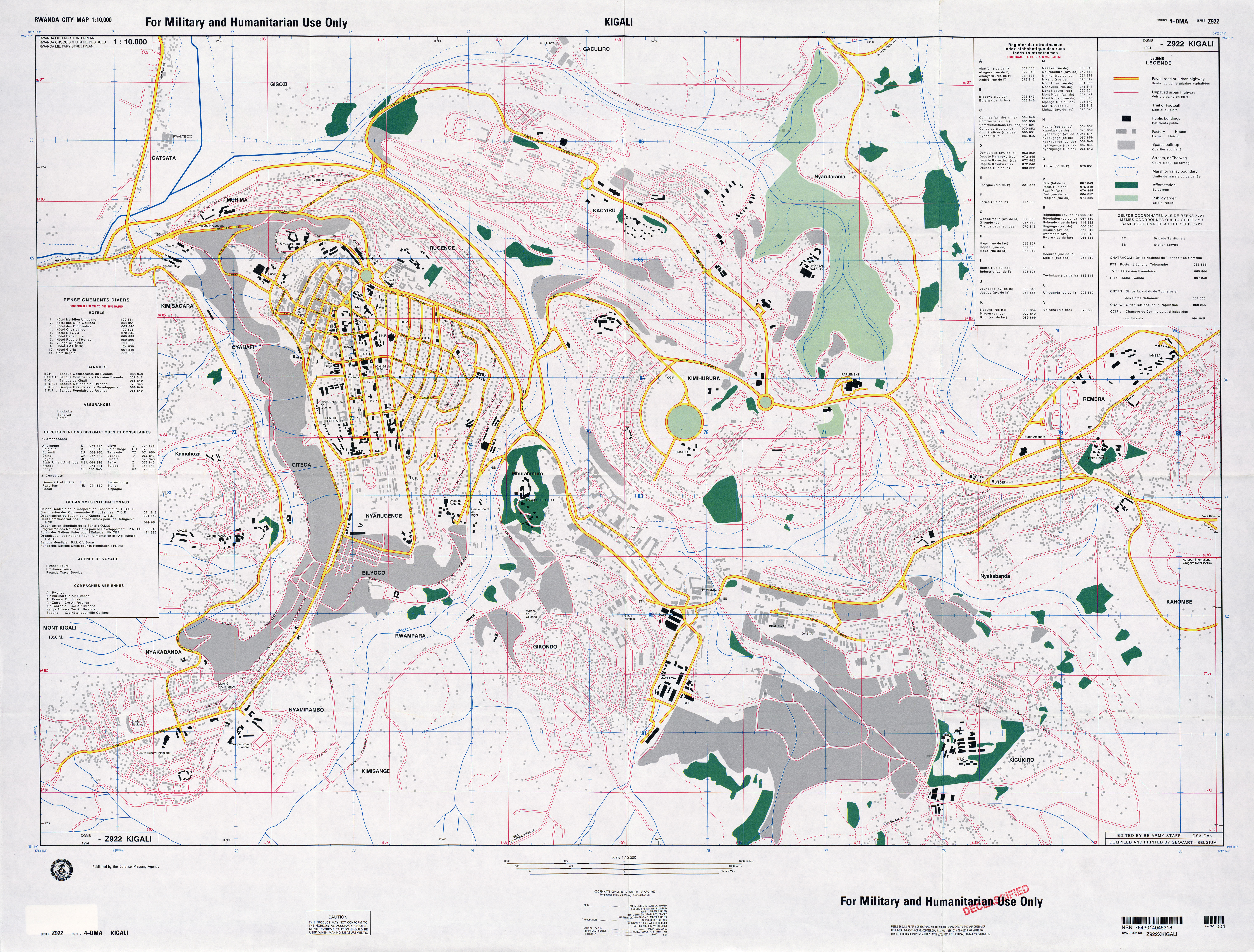 Download Free Rwanda Maps