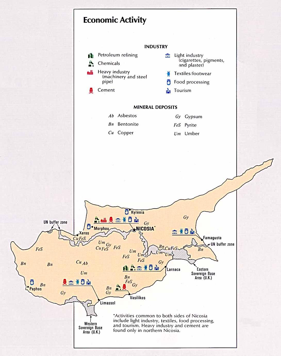 Cyprus - Economic Activity
