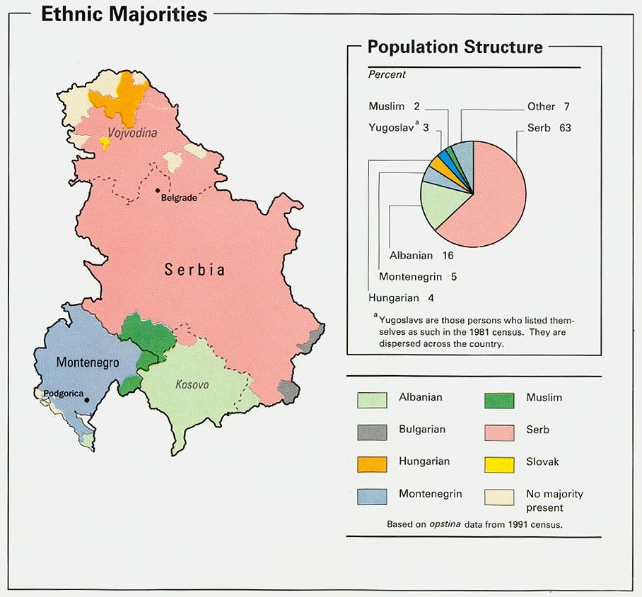 Download Free World Ethnic Religion Maps - Montenegro map download