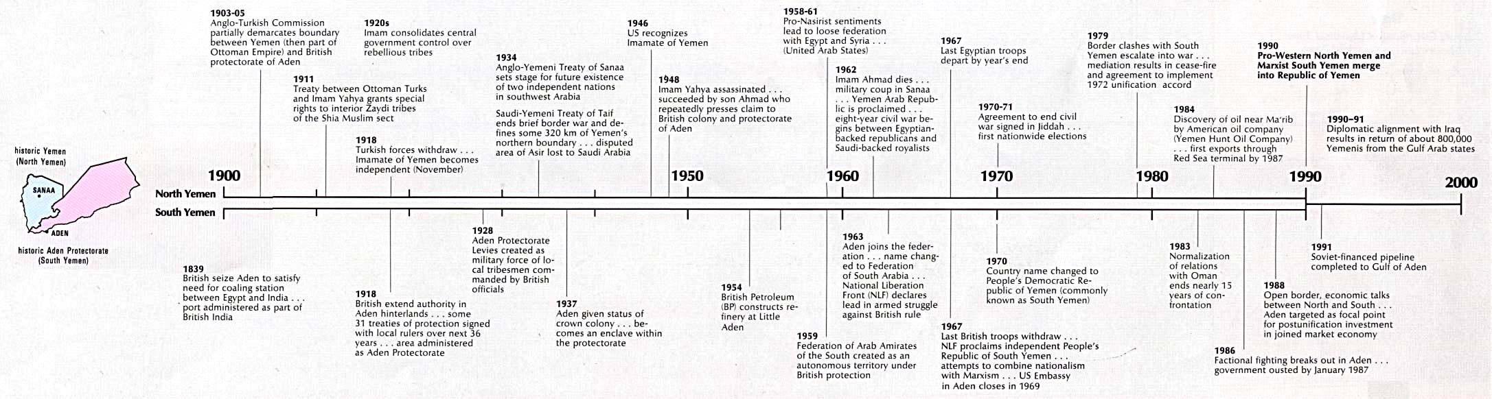 Timeline of Australian history - Wikipedia, the free encyclopedia